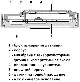 Конструкция датчика абсолютного давления воздуха с интегрированной схемой оценки