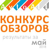 Награждение призеров конкурса обзоров по итогам мая