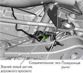 Установка датчика дорожного просвета на задней подвеске