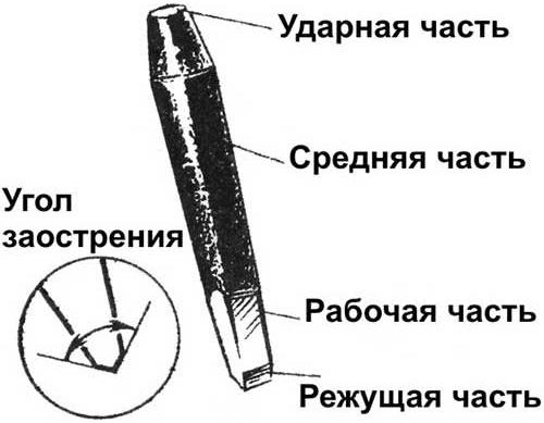 Общая схема строения зубила