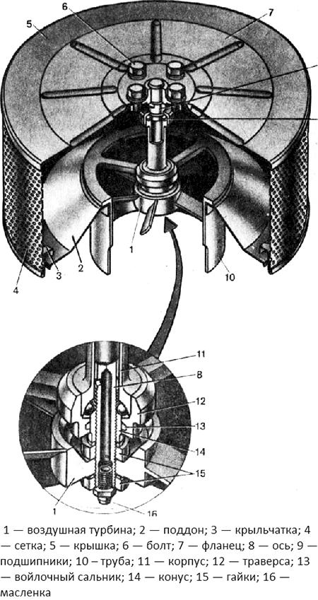 Конструкция вращающегося воздухозаборника