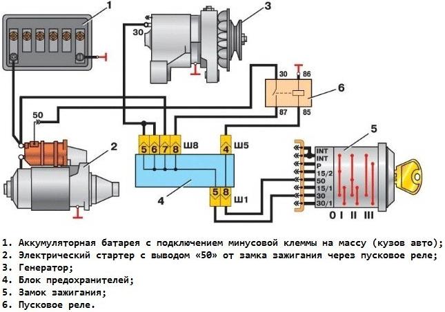 Коммутация цепи зажигания на примере ВАЗ-2101