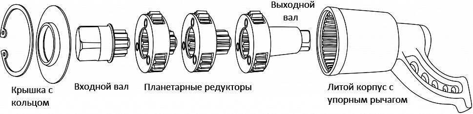Конструкция трехступенчатого механического гайковерта