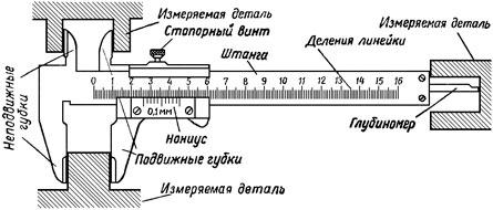 Использование штангенциркуля