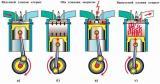 engine vaz 2106 3 thumbnail - Характеристики двигателя ваз 2106 карбюратор