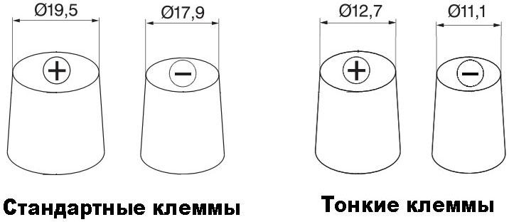 Размеры наиболее распространенных аккумуляторных клемм
