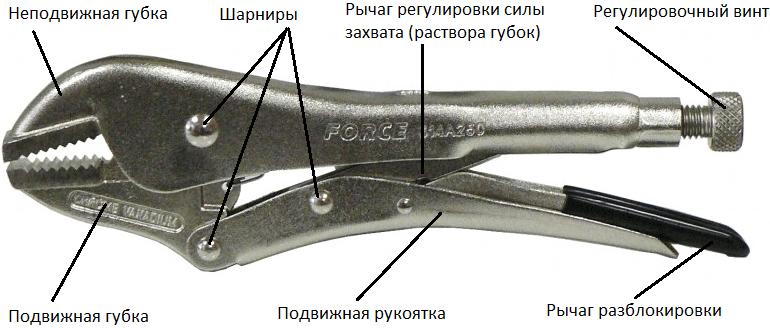 Устройство ручного зажима с фиксатором