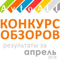 Награждение призеров конкурса обзоров по итогам апреля