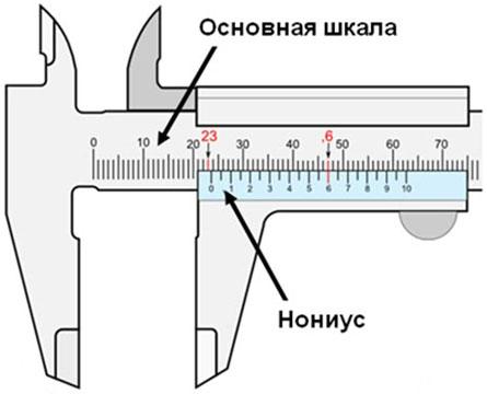 Нониусный штангенциркуль